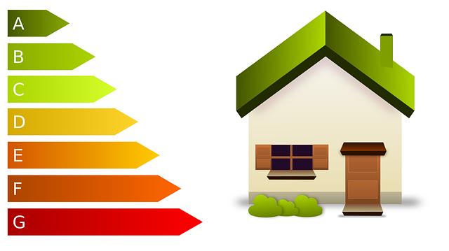 tableau économies d'énergie